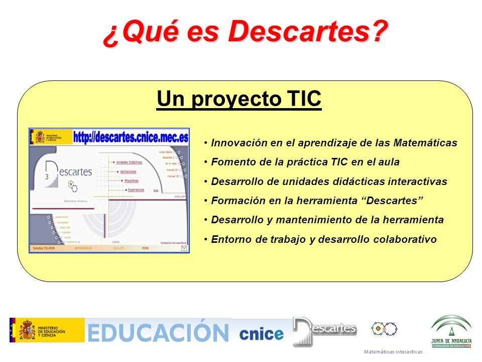 ¿Qué es Descartes Un proyecto TIC
