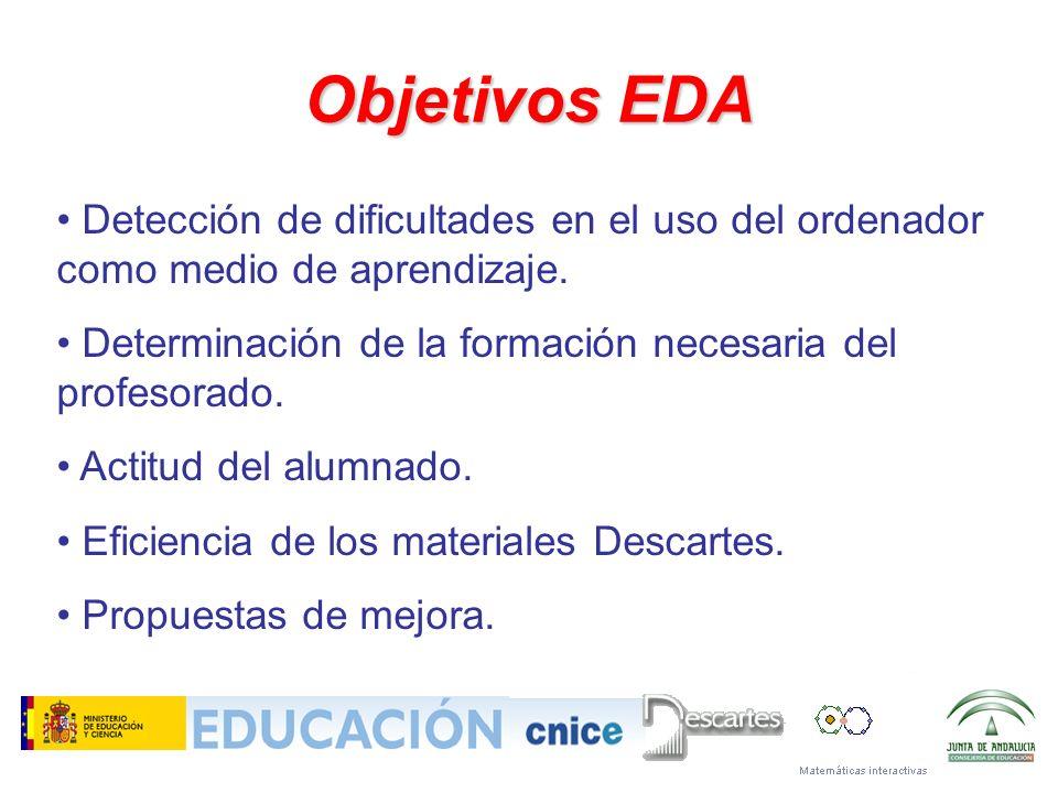 Objetivos EDA Detección de dificultades en el uso del ordenador como medio de aprendizaje. Determinación de la formación necesaria del profesorado.