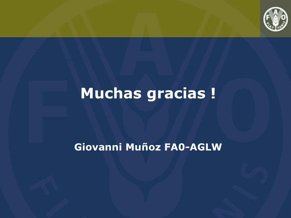 Giovanni Muñoz FA0-AGLW