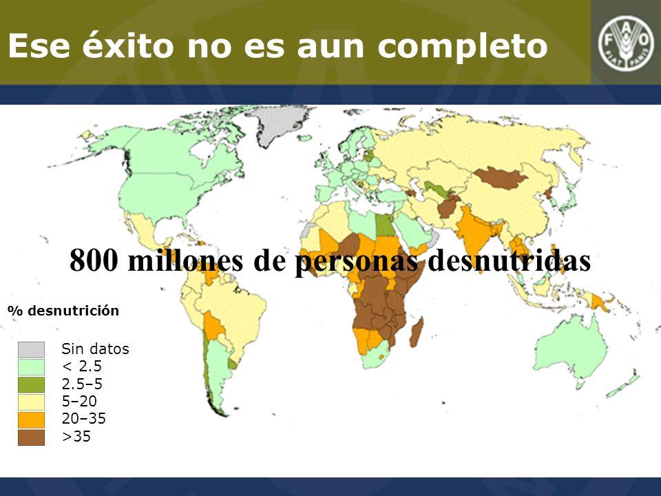 800 millones de personas desnutridas