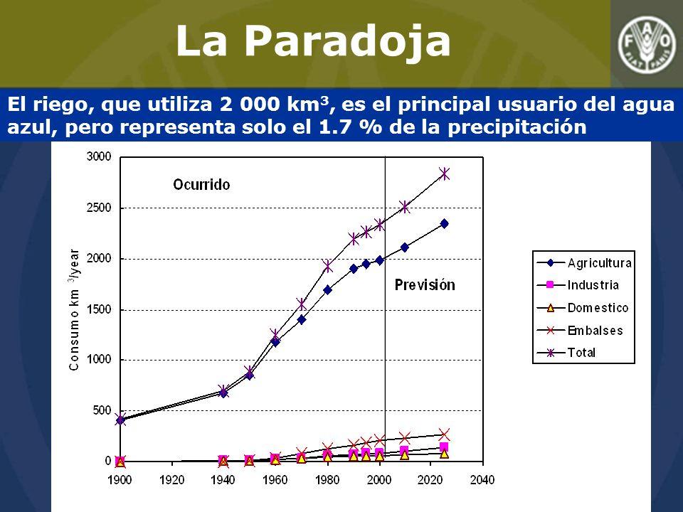 La Paradoja El riego, que utiliza 2 000 km3, es el principal usuario del agua azul, pero representa solo el 1.7 % de la precipitación.