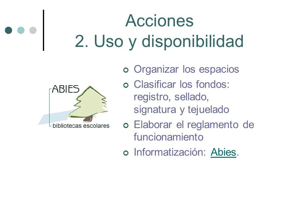 Acciones 2. Uso y disponibilidad