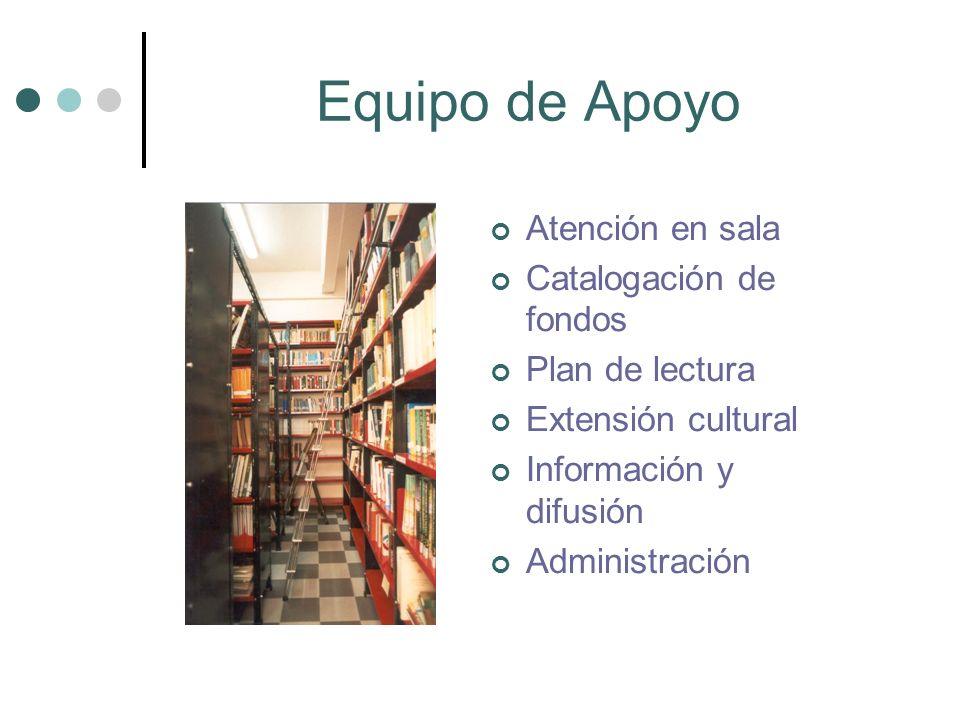 Equipo de Apoyo Atención en sala Catalogación de fondos