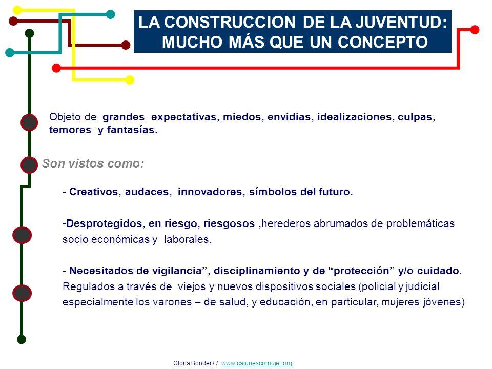 LA CONSTRUCCION DE LA JUVENTUD: MUCHO MÁS QUE UN CONCEPTO