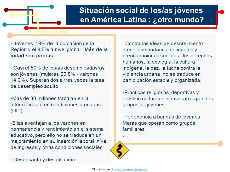 Situación social de los/as jóvenes en América Latina : ¿otro mundo