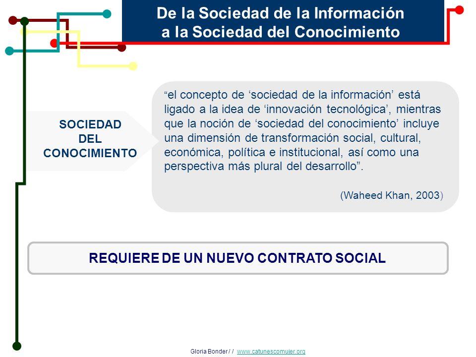De la Sociedad de la Información a la Sociedad del Conocimiento