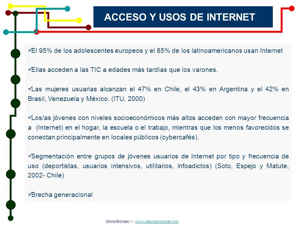ACCESO Y USOS DE INTERNET