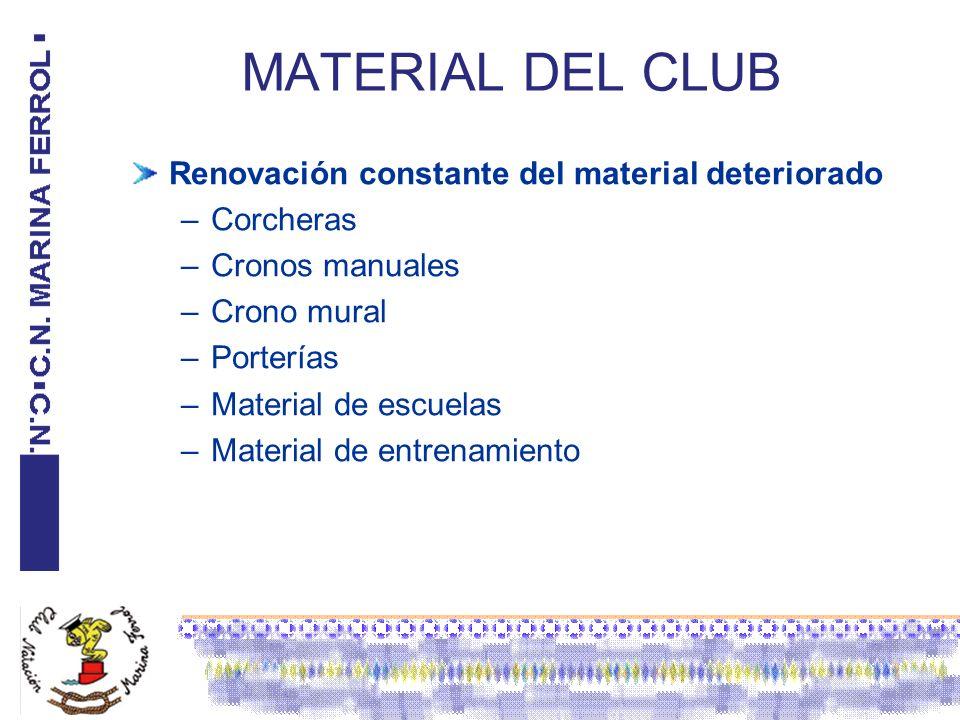 MATERIAL DEL CLUB Renovación constante del material deteriorado