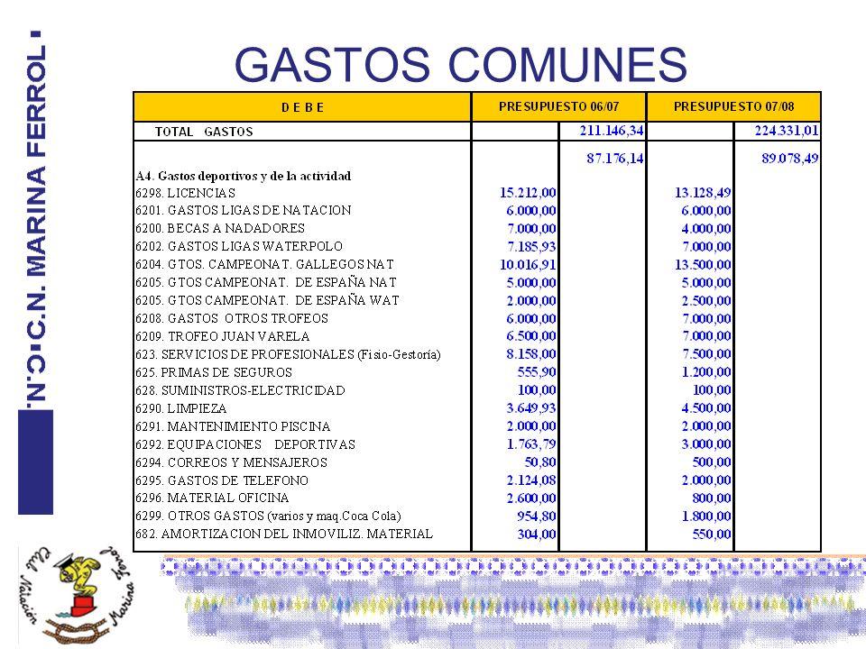 GASTOS COMUNES
