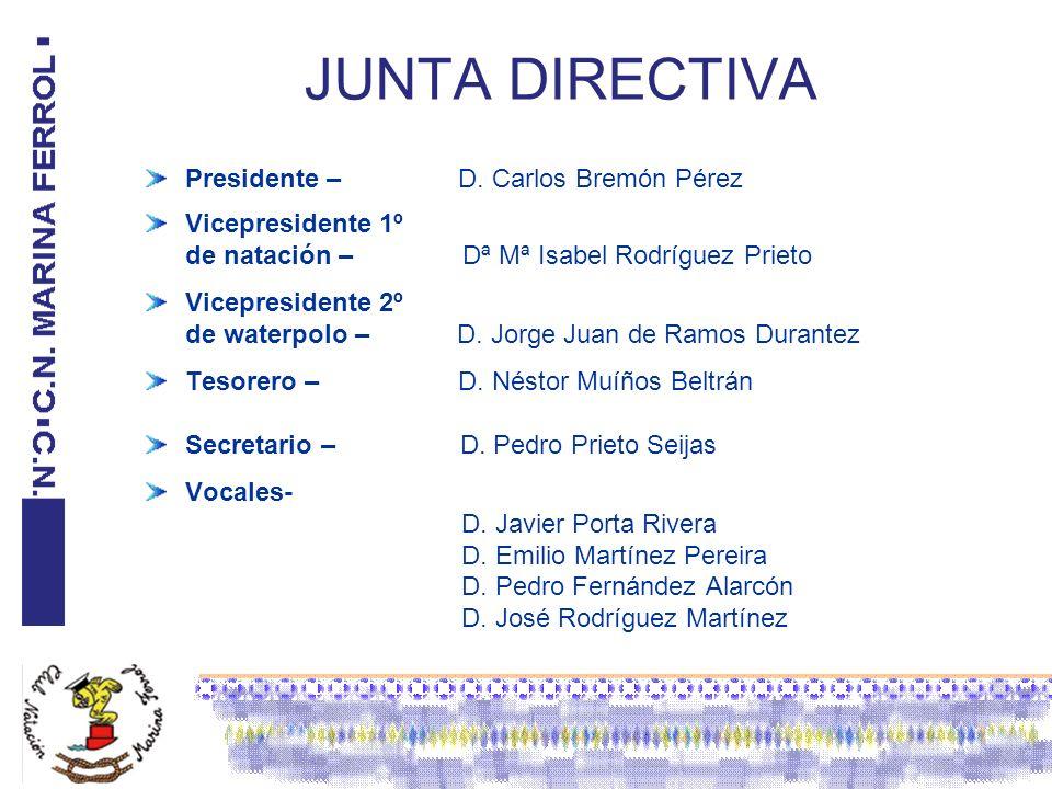 JUNTA DIRECTIVA Presidente – D. Carlos Bremón Pérez Vicepresidente 1º