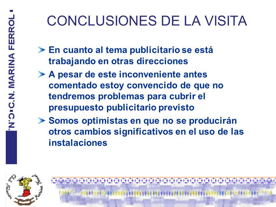 CONCLUSIONES DE LA VISITA