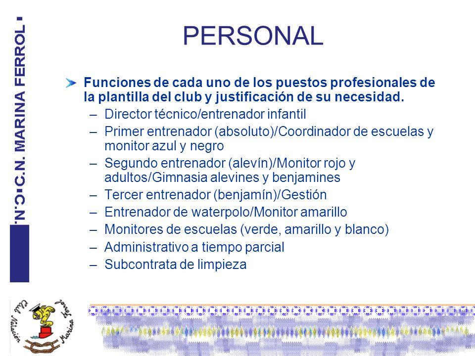 PERSONAL Funciones de cada uno de los puestos profesionales de la plantilla del club y justificación de su necesidad.