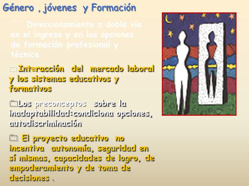 Género , jóvenes y Formación