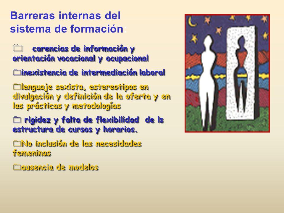 Barreras internas del sistema de formación: