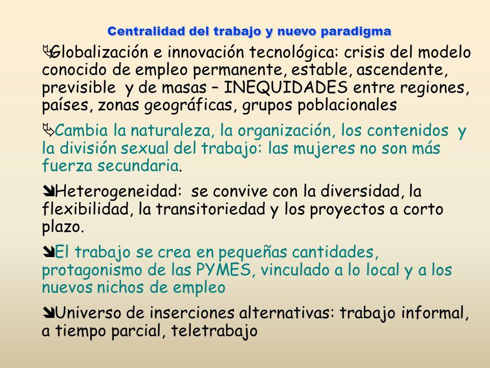 Centralidad del trabajo y nuevo paradigma