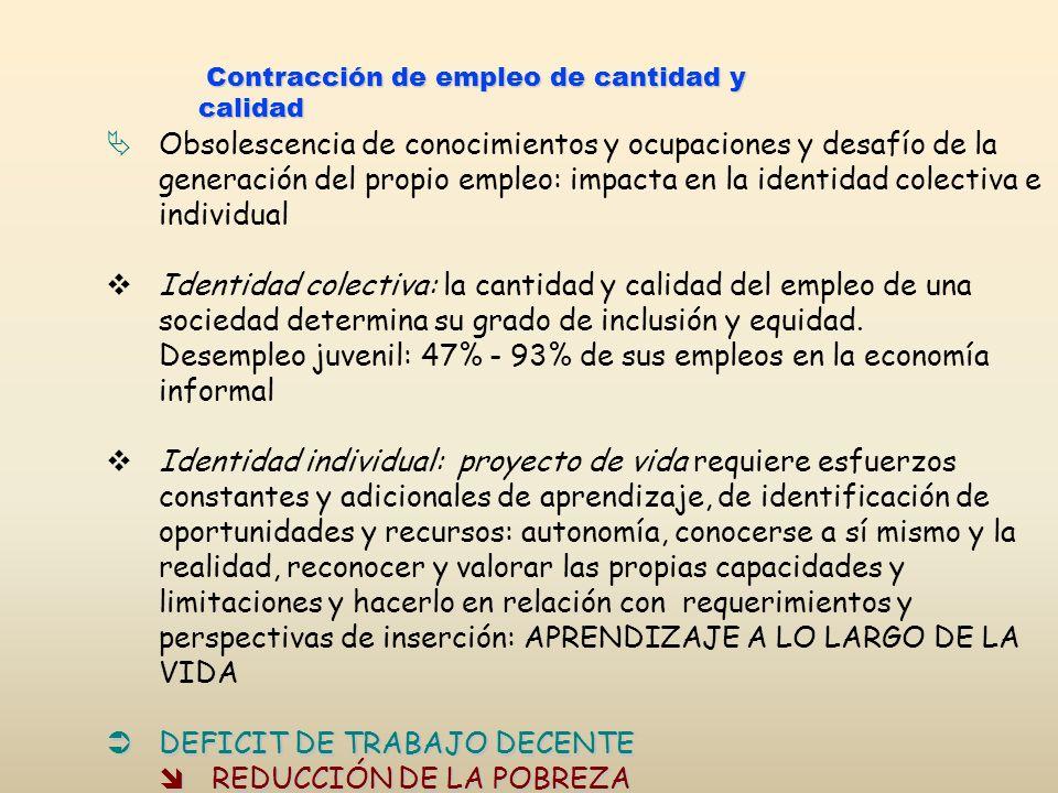 DEFICIT DE TRABAJO DECENTE REDUCCIÓN DE LA POBREZA