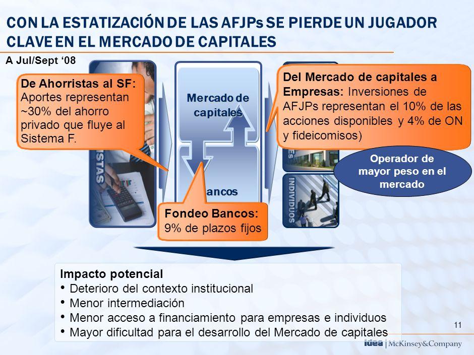 PRIORIDADES DEL DESARROLLO DEL SISTEMA FINANCIERO