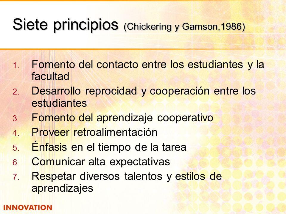 Siete principios (Chickering y Gamson,1986)