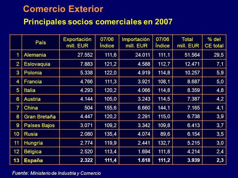 Principales socios comerciales en 2007