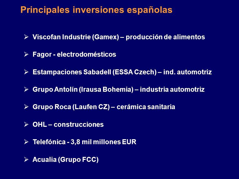 Principales inversiones españolas
