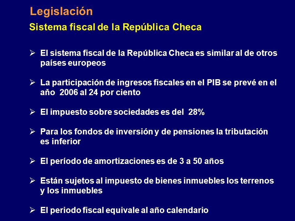 Sistema fiscal de la República Checa