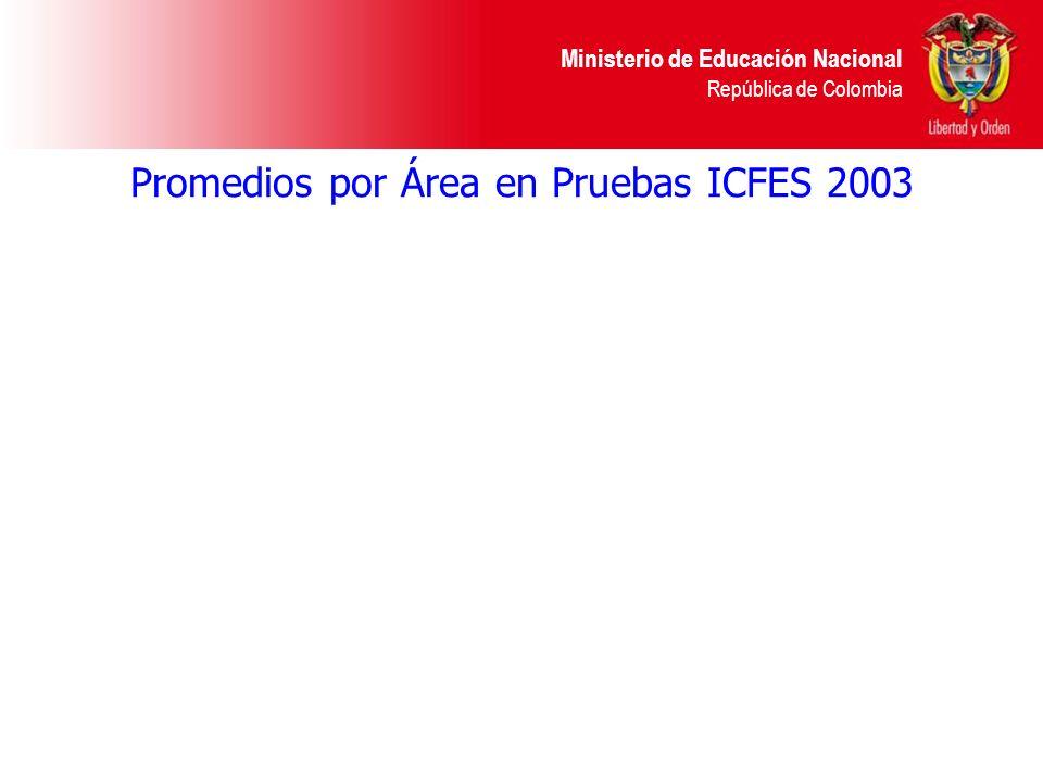 Promedios por Área en Pruebas ICFES 2003