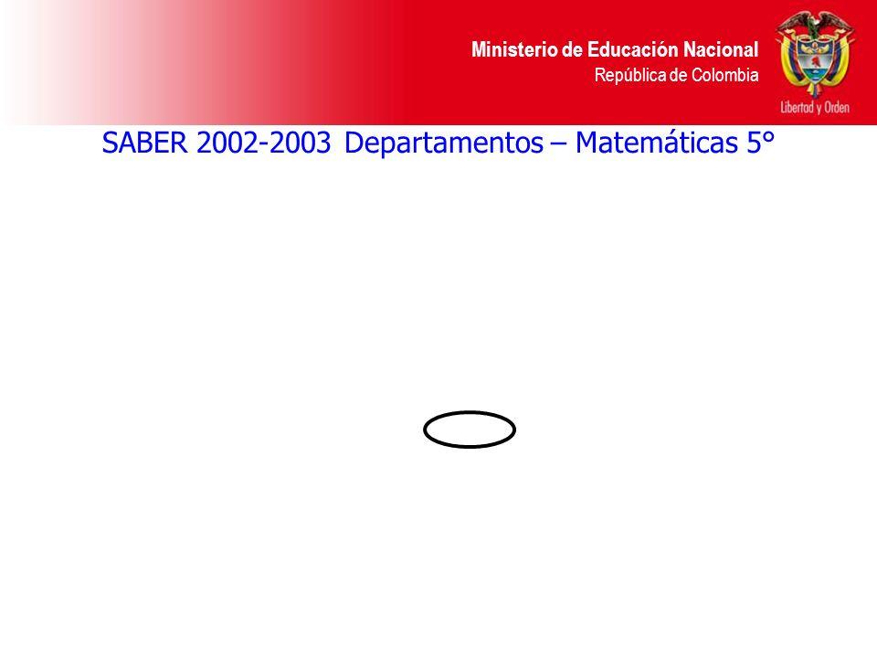 SABER 2002-2003 Departamentos – Matemáticas 5°