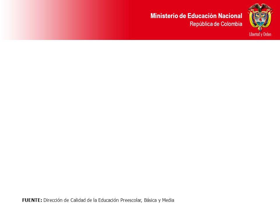 FUENTE: Dirección de Calidad de la Educación Preescolar, Básica y Media
