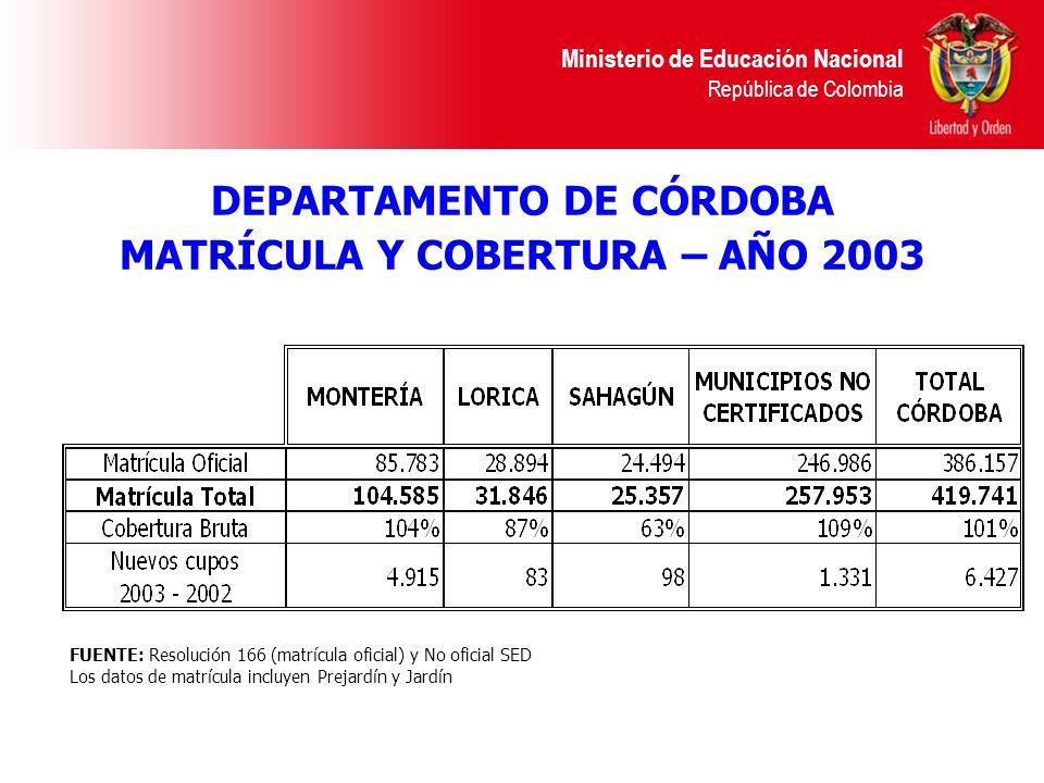 DEPARTAMENTO DE CÓRDOBA MATRÍCULA Y COBERTURA – AÑO 2003
