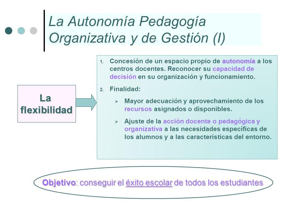 La Autonomía Pedagogía Organizativa y de Gestión (I)