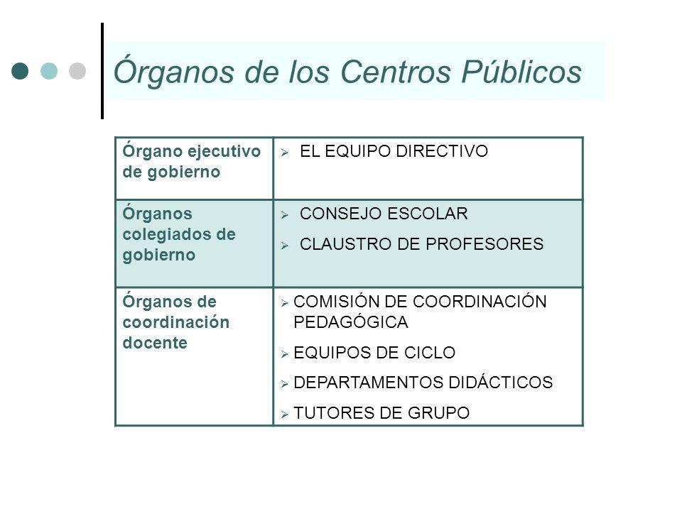 Órganos de los Centros Públicos