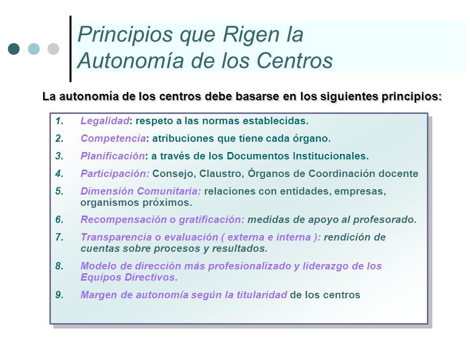 Principios que Rigen la Autonomía de los Centros