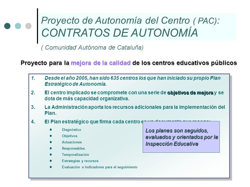 Proyecto de Autonomía del Centro ( PAC): CONTRATOS DE AUTONOMÍA