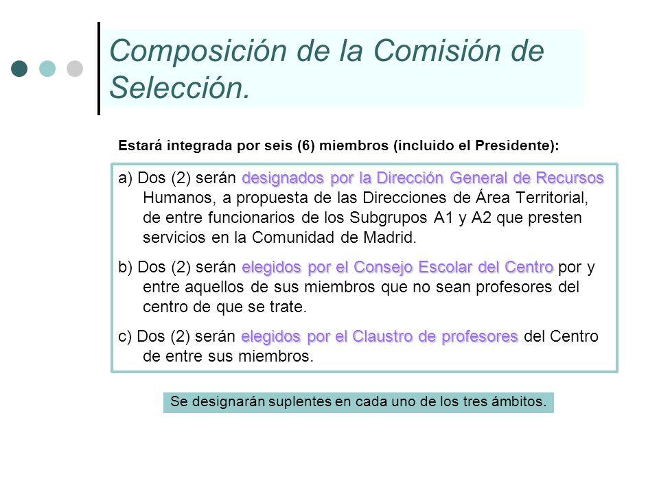 Composición de la Comisión de Selección.