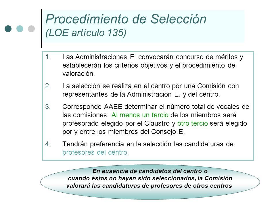 Procedimiento de Selección (LOE artículo 135)