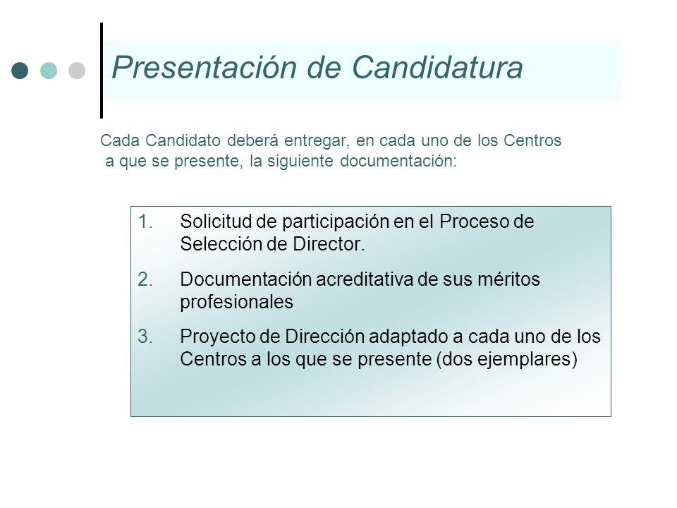 Presentación de Candidatura