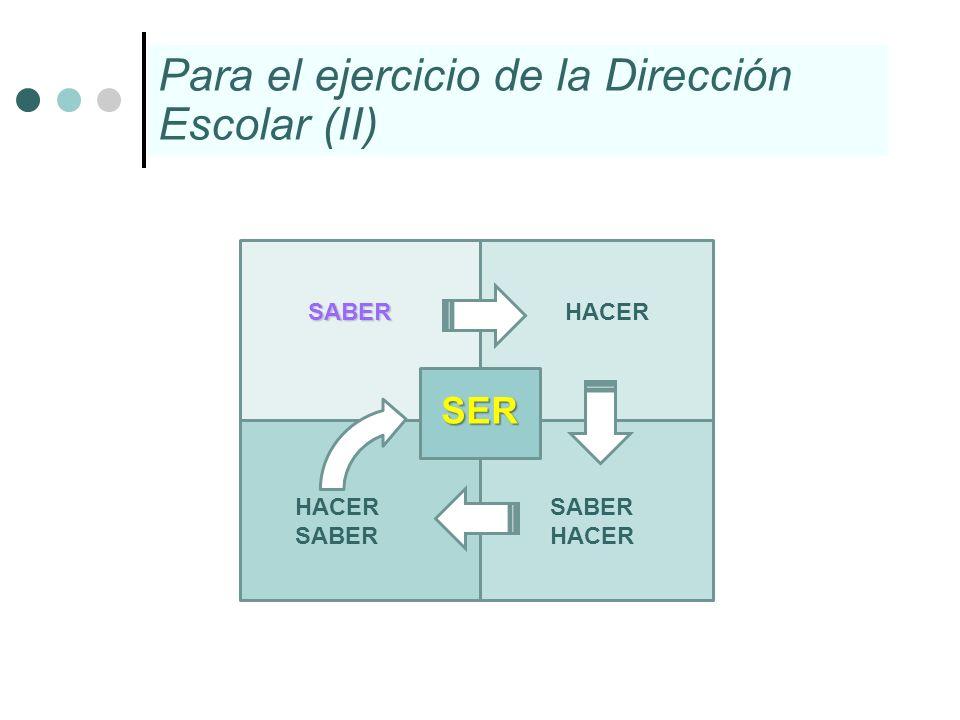 Para el ejercicio de la Dirección Escolar (II)