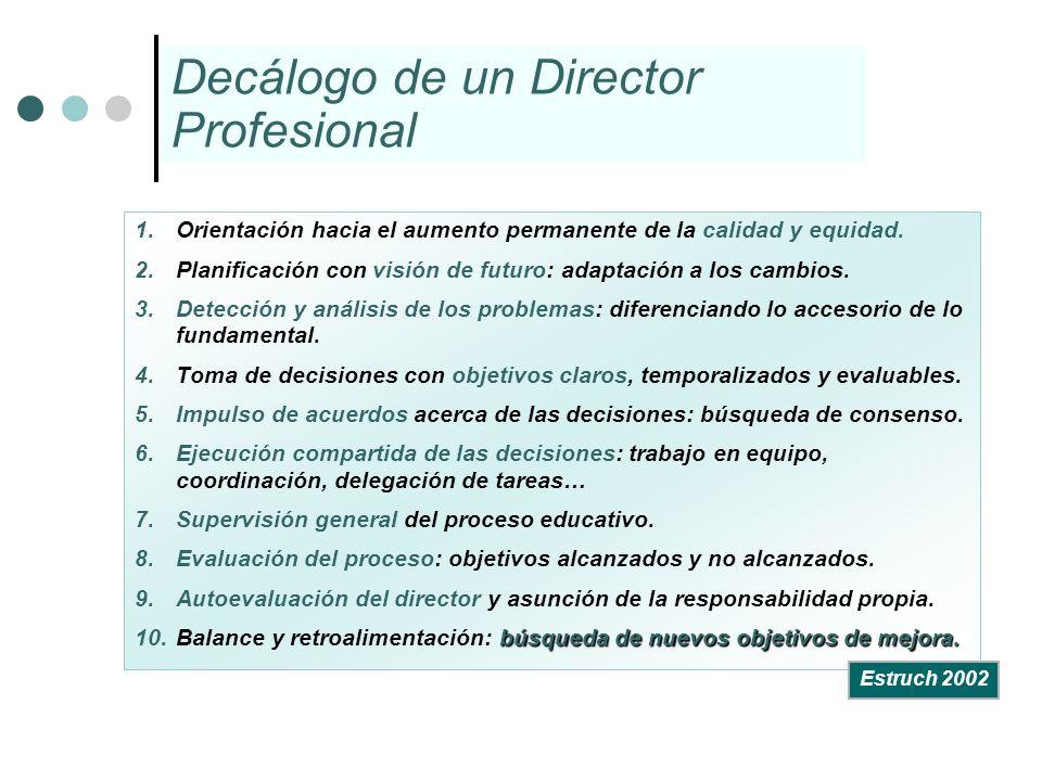 Decálogo de un Director Profesional