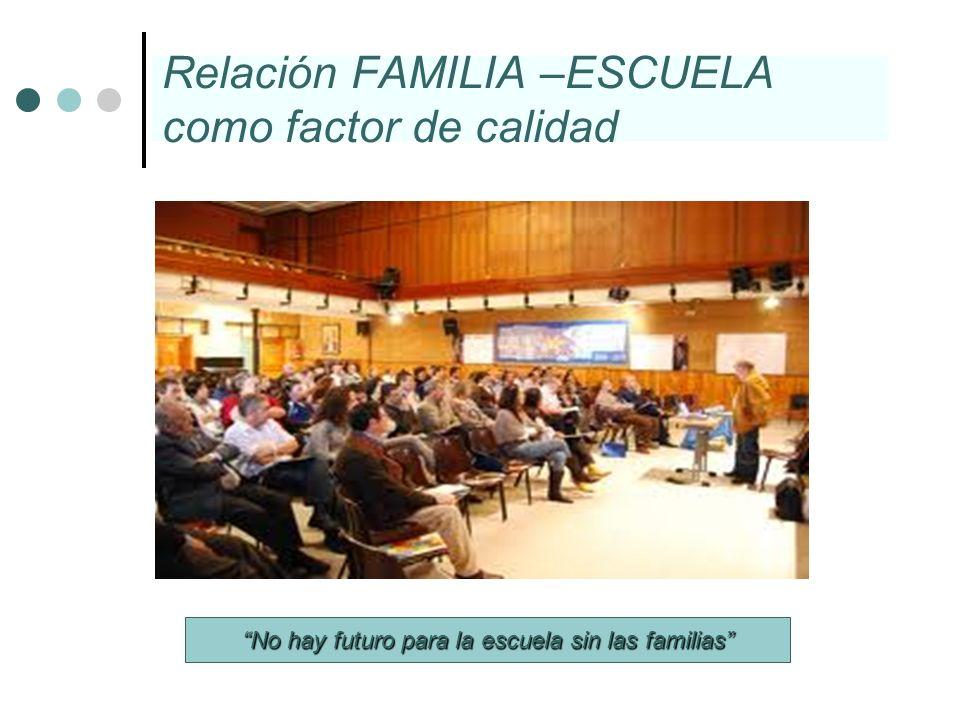 Relación FAMILIA –ESCUELA como factor de calidad