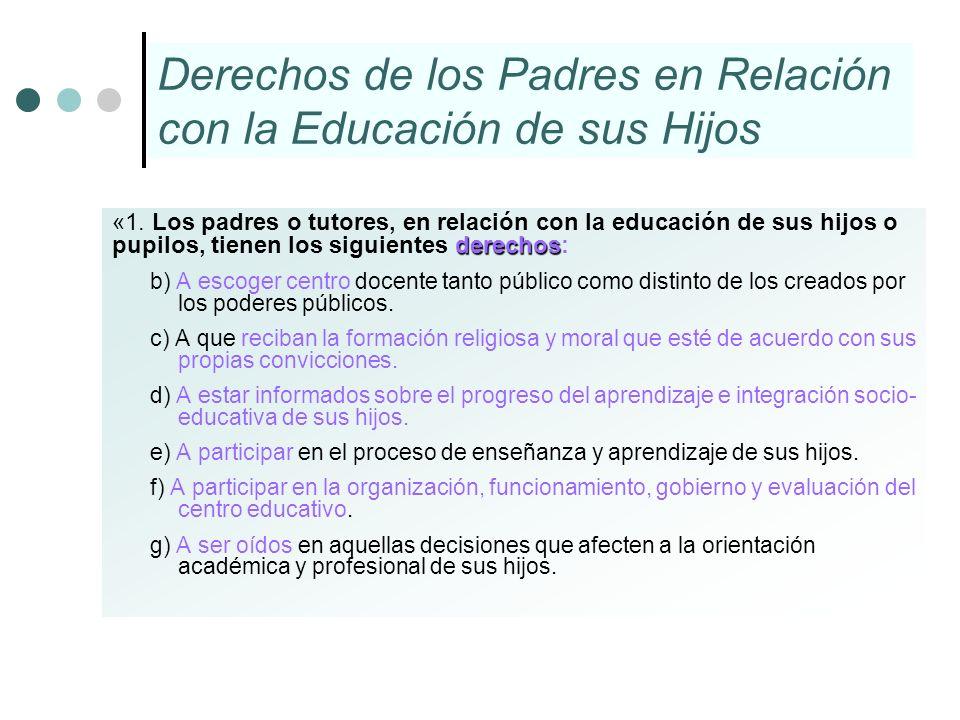 Derechos de los Padres en Relación con la Educación de sus Hijos