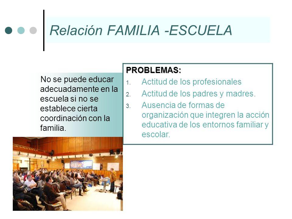 Relación FAMILIA -ESCUELA