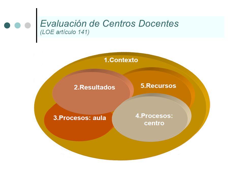 Evaluación de Centros Docentes