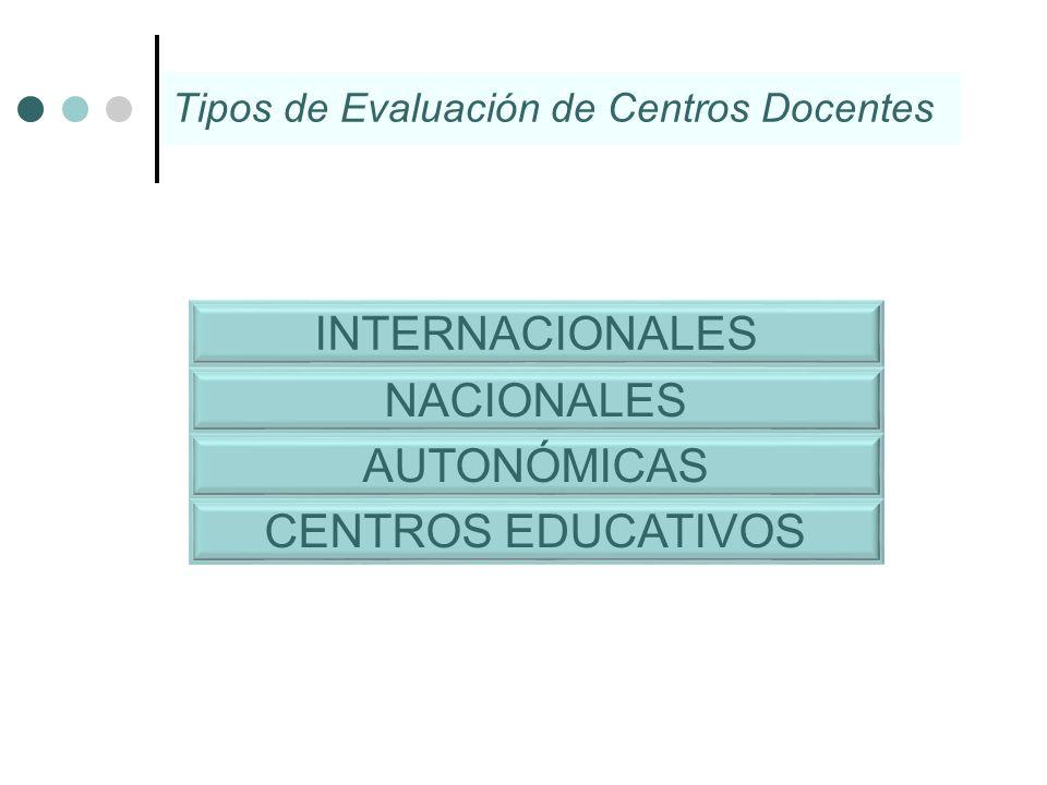 INTERNACIONALES NACIONALES AUTONÓMICAS CENTROS EDUCATIVOS