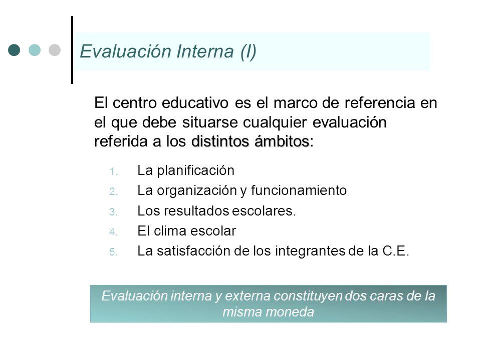 Evaluación interna y externa constituyen dos caras de la misma moneda
