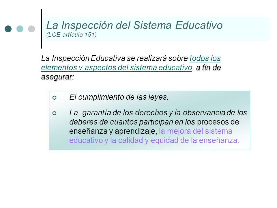 La Inspección del Sistema Educativo
