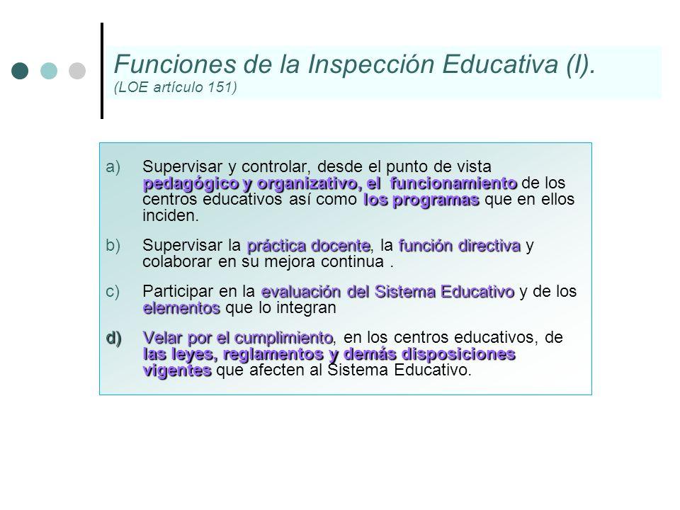 Funciones de la Inspección Educativa (I).