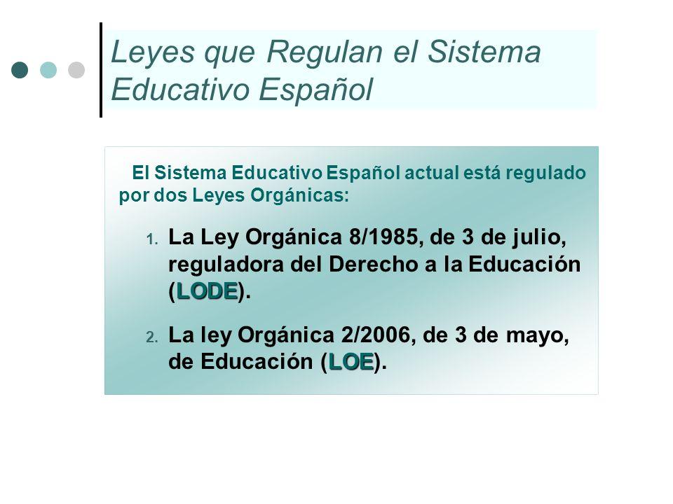 Leyes que Regulan el Sistema Educativo Español