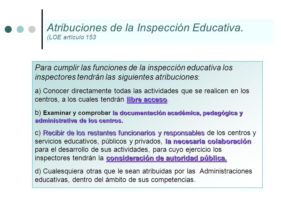 Atribuciones de la Inspección Educativa.