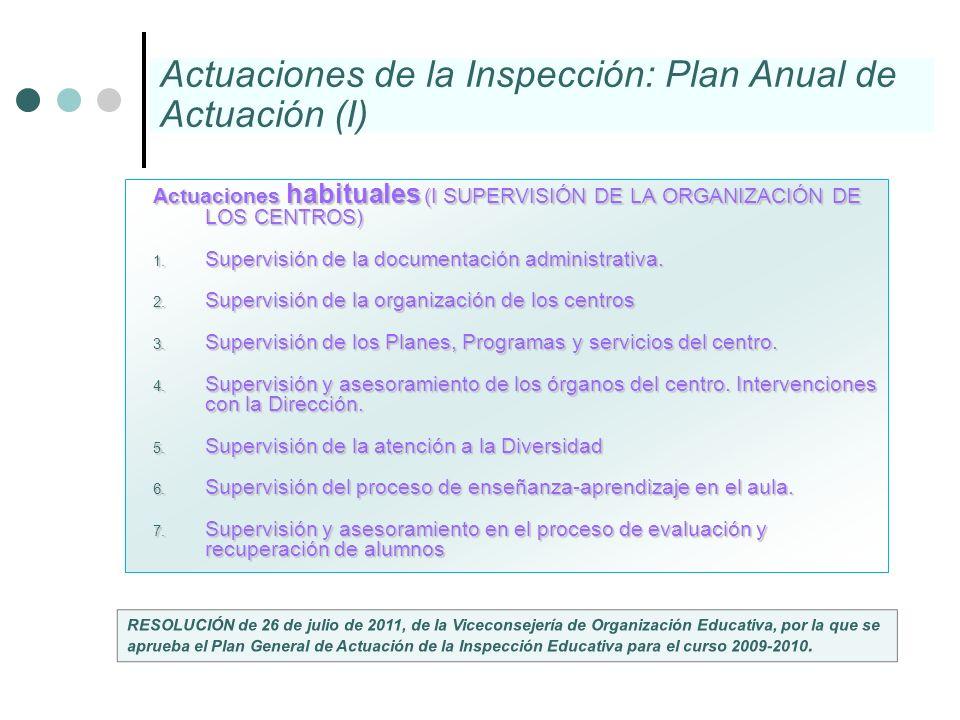 Actuaciones de la Inspección: Plan Anual de Actuación (I)