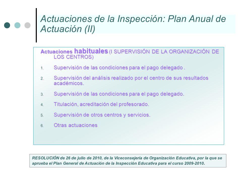 Actuaciones de la Inspección: Plan Anual de Actuación (II)